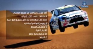 Rallye d'Algérie / Challenge Sahari International
