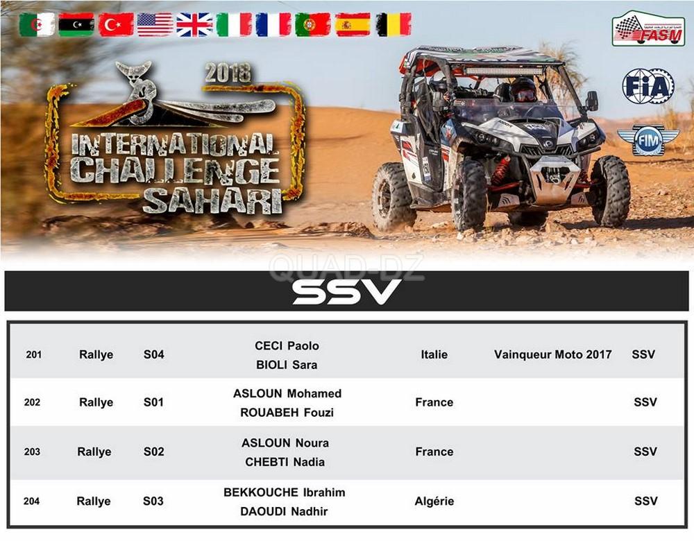 Challenge Sahari 2018 : listes des xx pilotes quads SSV participants au rallye